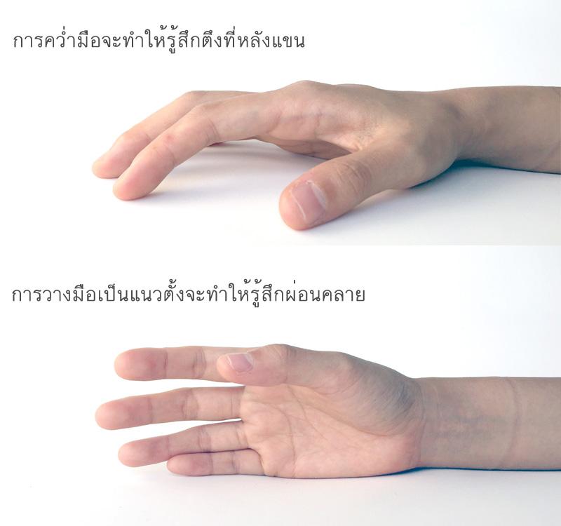 ปวดเมื่อยข้อมือ